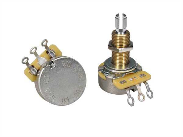 """CTS-250 A63 Poti Logarhytmisch (Volumen) 250 KOhm Schaftlänge: 3/4"""" (19,05mm)"""