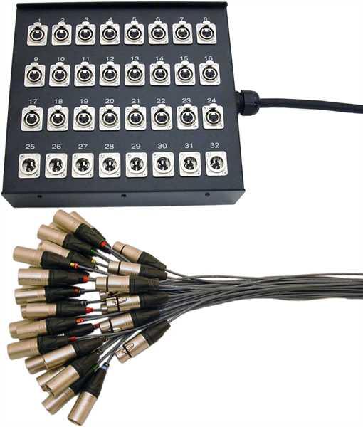 Multicore 24/8 - Stagebox und Spliss Neutrik 20m